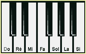 clavier-une-octave