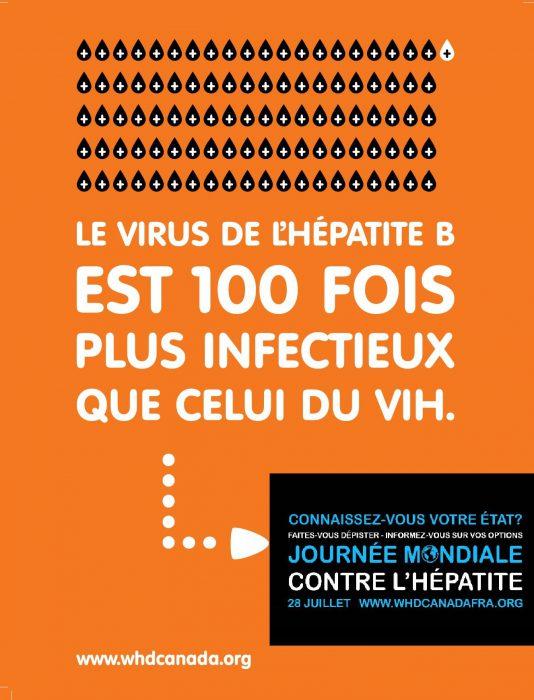 Le viruse de l'hépatite B est 100 fois plus infectieux que celui du VIH