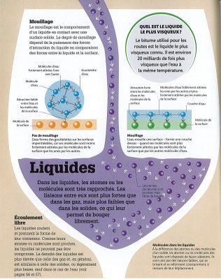 La sciences comment ça marche ? Mouillage P. 16