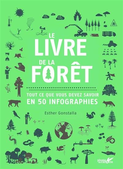 Couverture Le livre de la forêt